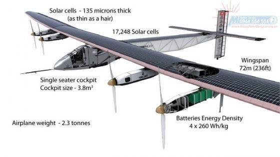 Tìm hiểu về máy bay năng lượng mặt trời Solar Impulse 2